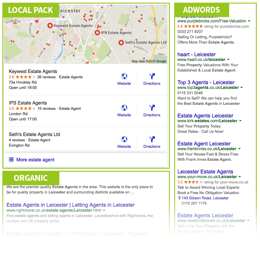 Estate Agency Search results after Google's 2015 update